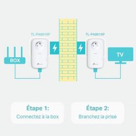 TP-Link CPL 1300 Mbps avec 1 Port Ethernet Gigabit et Prise Intégrée, Kit de 2